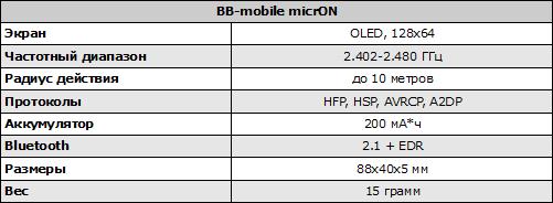 Характеристики BB-mobile micrON