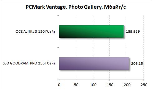 Результаты Photo Galary в PCMark Vantage для OCZ Agility 3 120 Гбайт