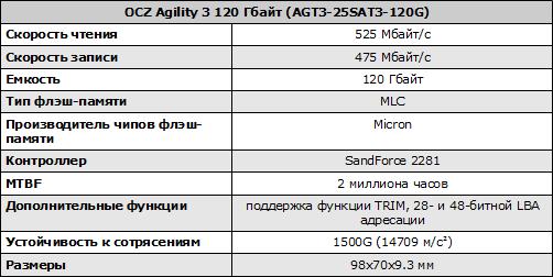 Характеристики SSD OCZ Agility 3 120 Гбайт