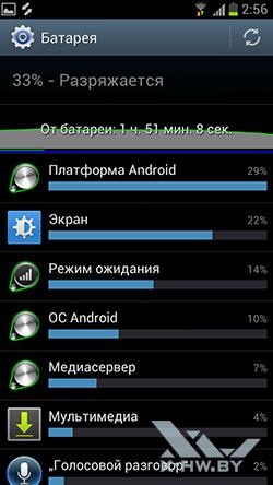 Настройки батареи Samsung Galaxy S III