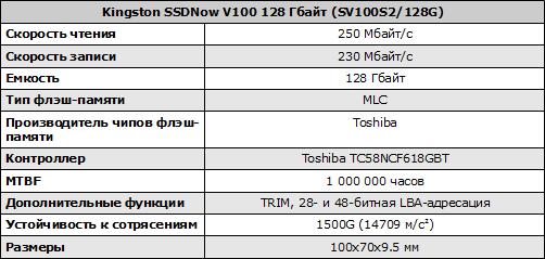 Характеристики Kingston SSDNow V100 128 Гбайт