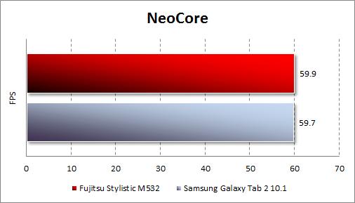 Результаты тестирования Fujitsu STYLISTIC M532 в NeoCore