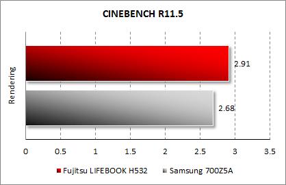 Результаты Fujitsu LIFEBOOK NH532 в CINEBENCH