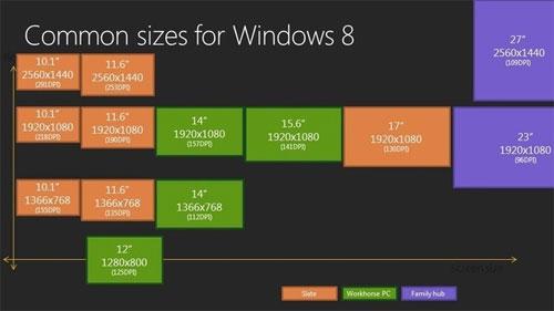 Разрешения Windows 8