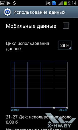 Информация об использовании данных Samsung Galaxy S Duos. Рис. 1