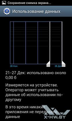 Информация об использовании данных Samsung Galaxy S Duos. Рис. 2
