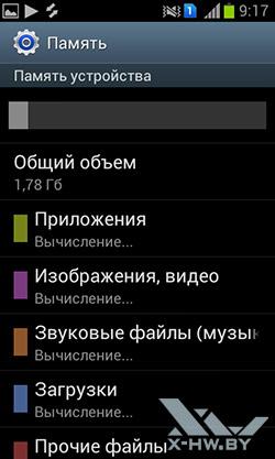 Информация об использовании памяти на Samsung Galaxy S Duos. Рис. 1