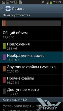 Расход памяти на Samsung Galaxy Premier