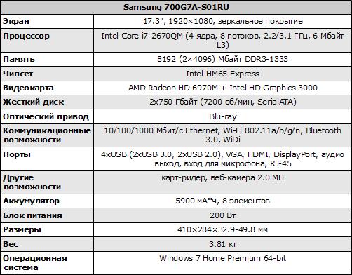 Характеристики Samsung Gamer 700G7A