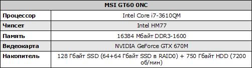 Характеристики MSI GT60 0NC