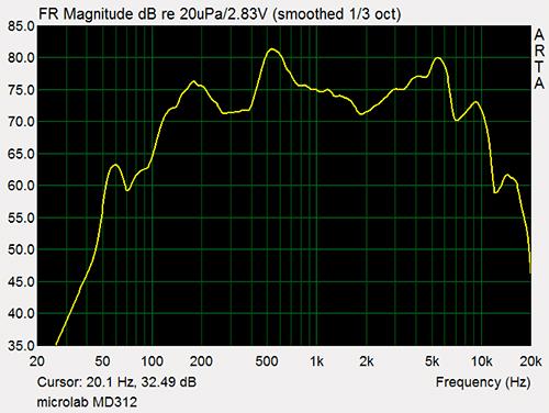 Измерения Microlab MD312