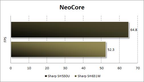 Тестирование Sharp SH530U в NeoCore