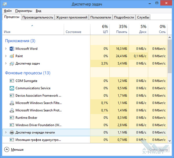 Диспетчер задач в Windows RT. Рис. 2