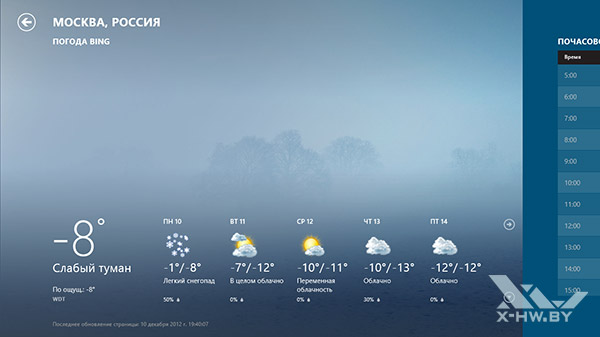 Приложение Погода на Windows RT. Рис. 1