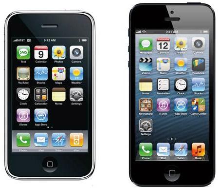 iPhone и iPhone 5