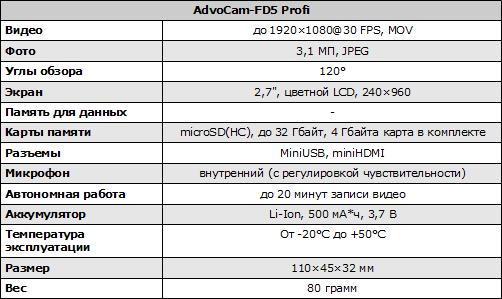 Характеристики AdvoCam-FD5 Profi