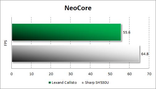 Тестирование Lexand Callisto в NeoCore