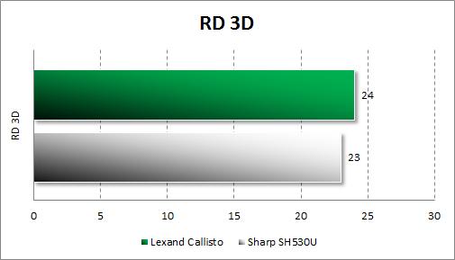 Тестирование Lexand Callisto в RD 3D