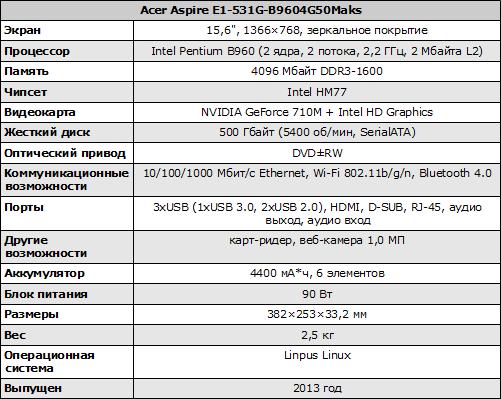 Характеристики Acer Aspire E1-531G