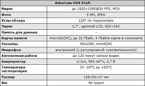 Характеристики AdvoCam-FD4 Profi