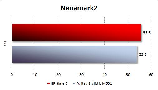 Результаты тестирования HP Slate 7 в Nenamark2