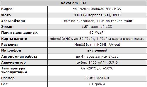 Характеристики AdvoCam-FD3