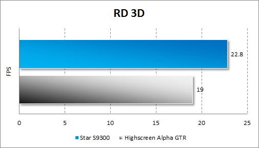 Тестирование Star S9300 в RD 3D