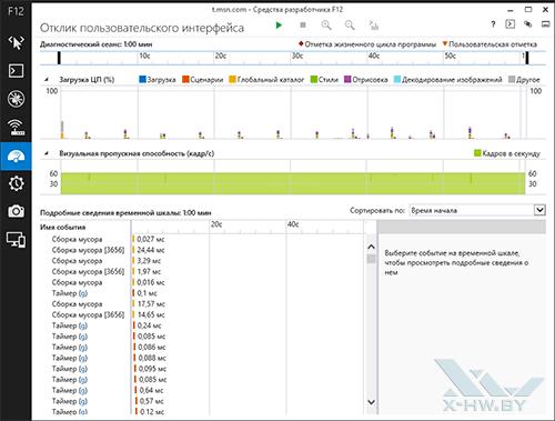 Средства разработчиков Internet Explorer 11 в Windows 8.1. Рис. 3