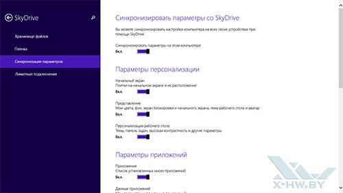 Синхронизация. Настройки Windows 8.1