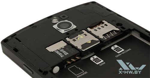 Разъемы для microSIM и microSD на Highscreen Boost II