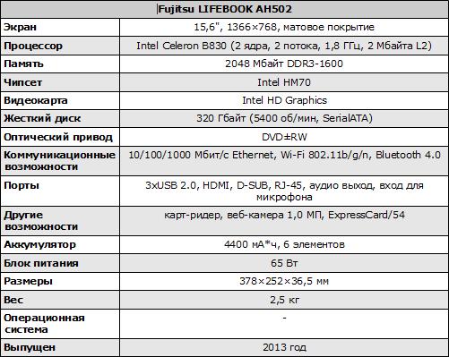 Характеристики Fujitsu LIFEBOOK AH502