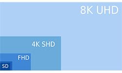 Что такое Ultra HD (4K)?