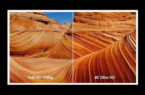 Сравнение Ultra HD и Full HD