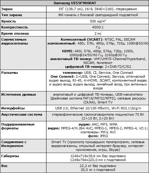 Характеристики Samsung UE55F9000AT