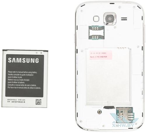 Аккумулятор Samsung Galaxy Grand Neo