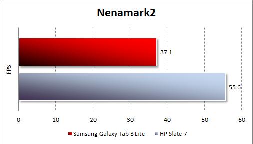Тестирование Samsung Galaxy Tab 3 Lite в Nenamark2