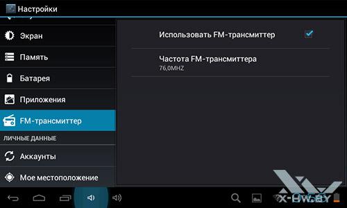 Параметры FM-трасмиттера Lexand STA-7.0. Рис. 1