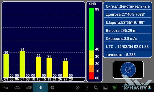 GPS-спутники на Lexand STA-7.0