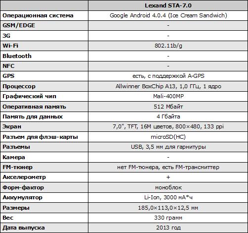 Характеристики Lexand STA-7.0
