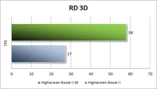 Тестирование Highscreen Boost 2 SE в RD 3D