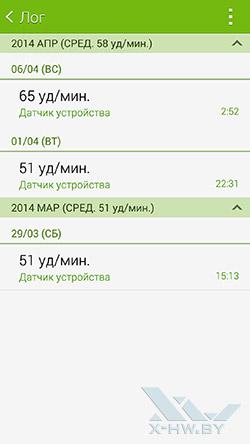 S Health на Samsung Galaxy S5. Рис. 7