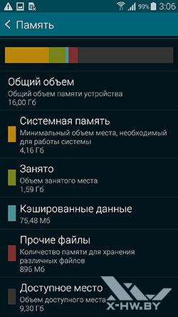 Количество памяти, доступное на Samsung Galaxy S5