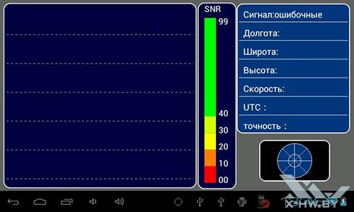 GPS на Lexand STA-5.0