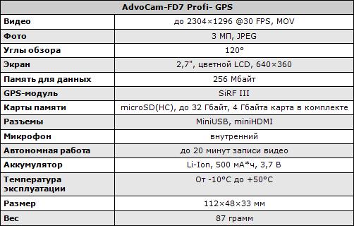 Характеристики AdvoCam-FD7 Profi-GPS