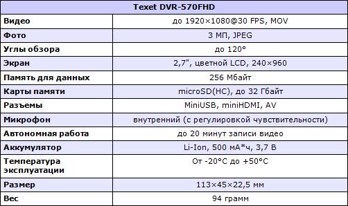 Характеристики Texet DVR-570FHD