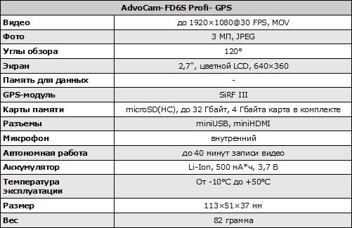Характеристики AdvoCam-FD6S Profi-GPS