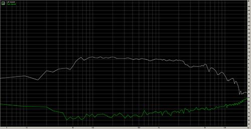 Измерение средних частот Microlab Solo 4C