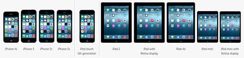 Возможности обновления до iOS 8