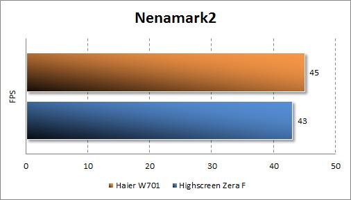 Тестирование Haier W701 в Nenamark2