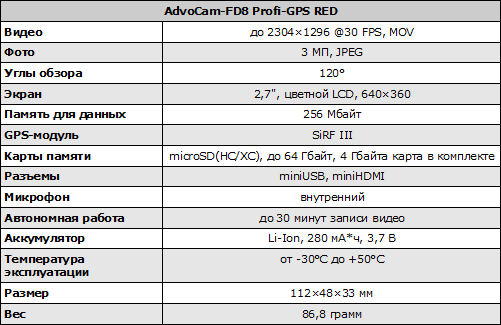Характеристики AdvoCam-FD8 Profi-GPS RED